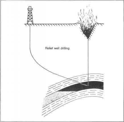 Directional Drilling Applications
