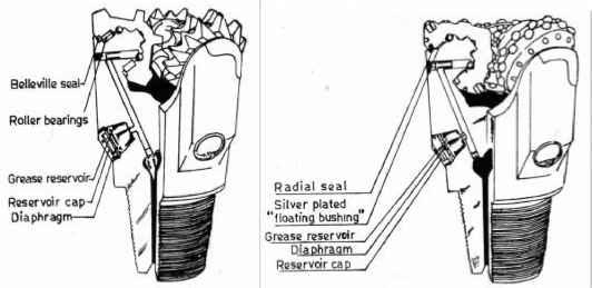 basic drilling methods - drilling methods