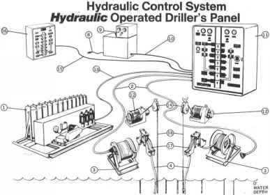 GREEK likewise Asbst 12 as well Industrial Hydraulic Systems And Circuits Ebook Store also P 0900c152800ad9ee further Swimming Pool Icons 123692512. on air pack diagram