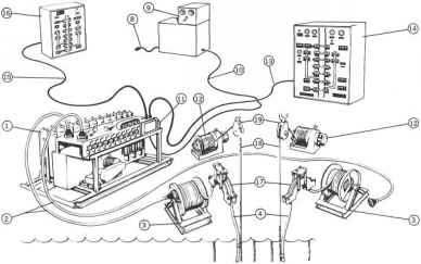 Vehicle electrical system together with Boat Motor Schematics likewise 1282 together with Flathead engine in addition Wiring Diagram Pj Trailer. on 4 wire power unit remote