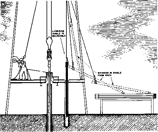 Block And Tackle Drawwork