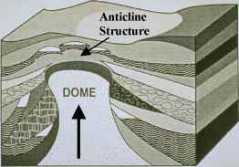 Salt Anticlines