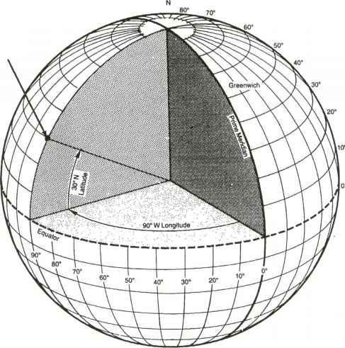 Latitude And Longitude Point Globe