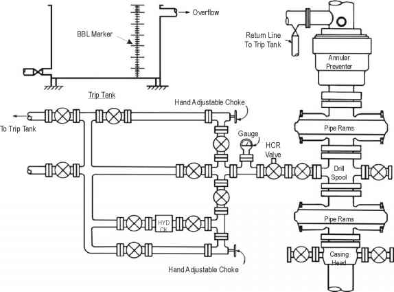 How To Make Parts In Cadsoft Eagle besides EP2471999A1 in addition Stripping 1 also SO  PMR 30 additionally Parts Drawing Index. on schematic diagram drawing